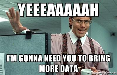 hardware+data