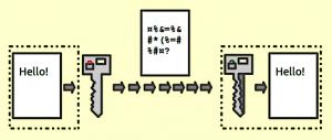 public_key_encryption_keys